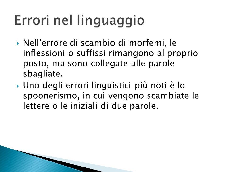 Errori nel linguaggio