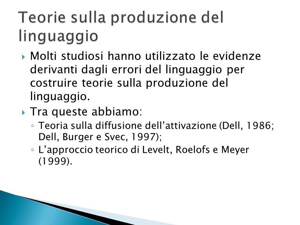 Teorie sulla produzione del linguaggio