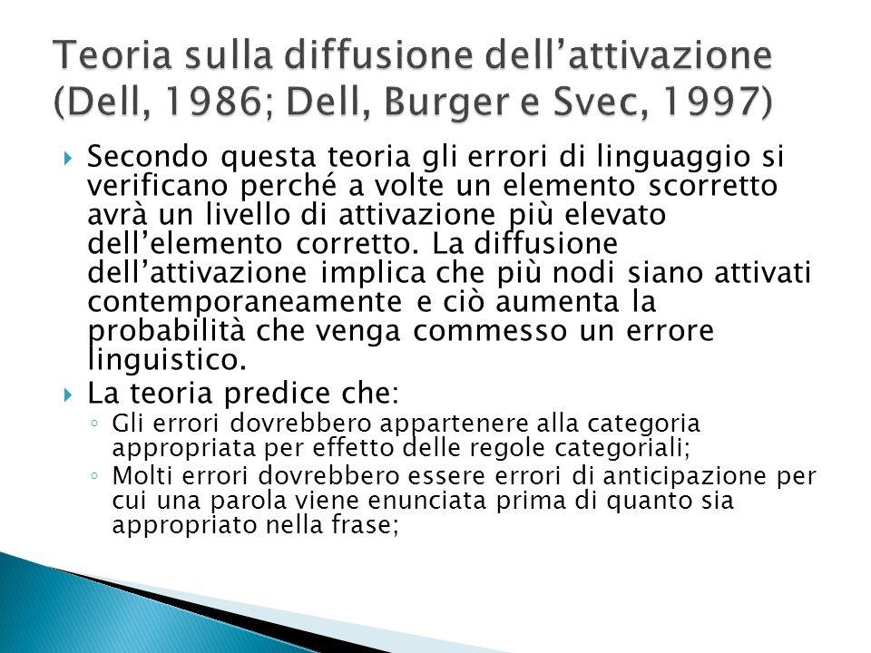 Teoria sulla diffusione dell'attivazione (Dell, 1986; Dell, Burger e Svec, 1997)