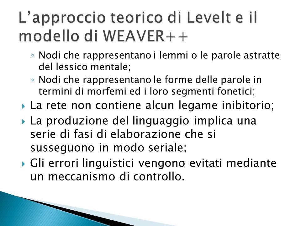 L'approccio teorico di Levelt e il modello di WEAVER++