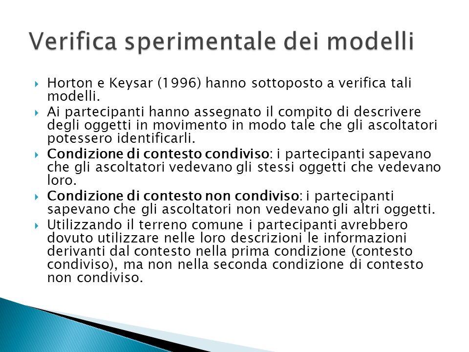 Verifica sperimentale dei modelli