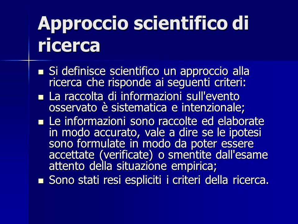 Approccio scientifico di ricerca