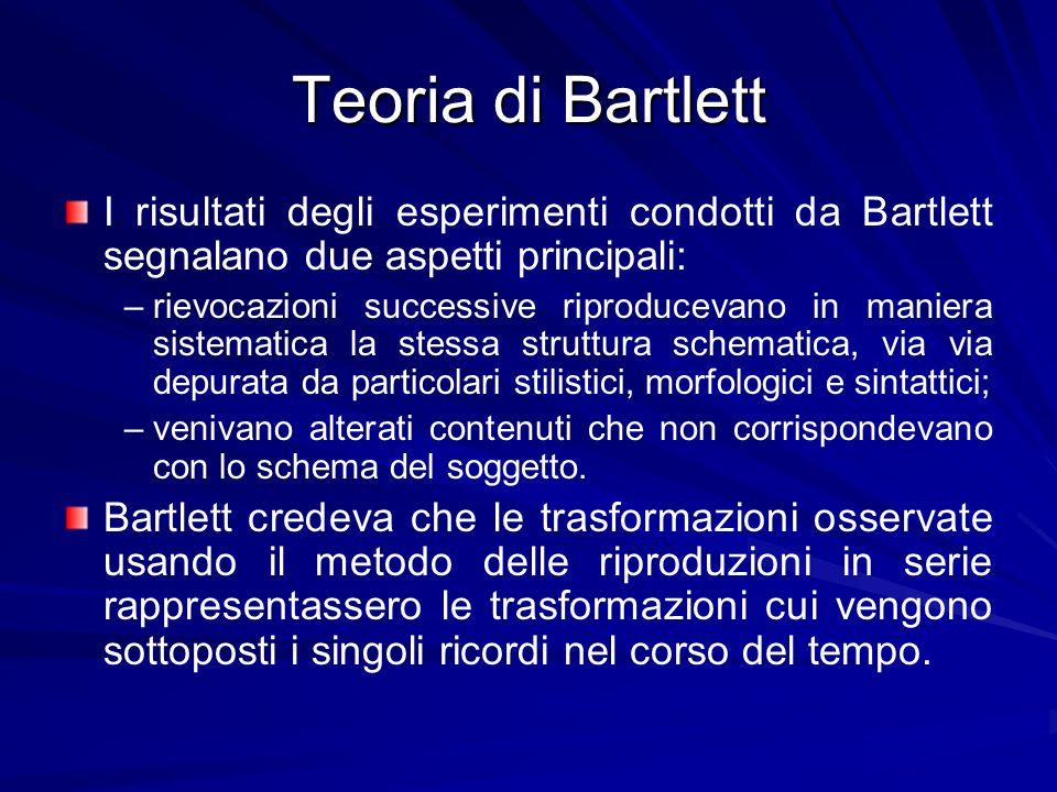 Teoria di Bartlett I risultati degli esperimenti condotti da Bartlett segnalano due aspetti principali: