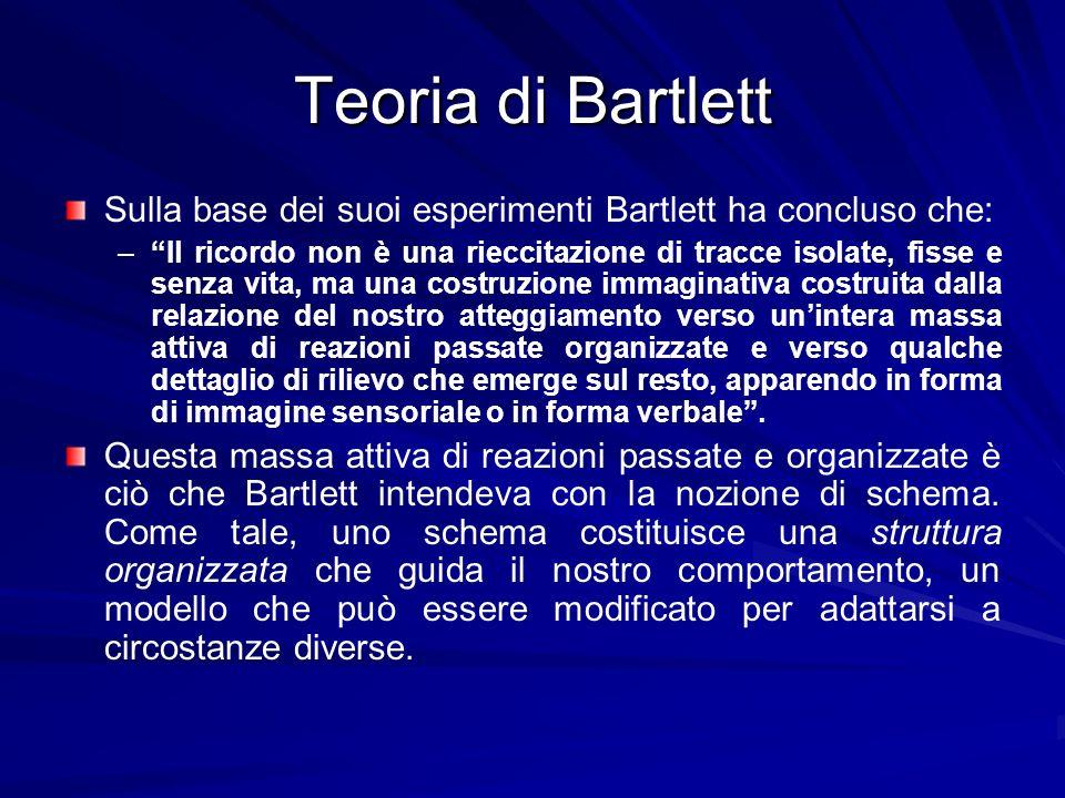 Teoria di Bartlett Sulla base dei suoi esperimenti Bartlett ha concluso che: