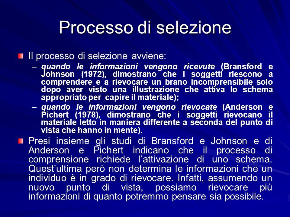 Processo di selezione Il processo di selezione avviene: