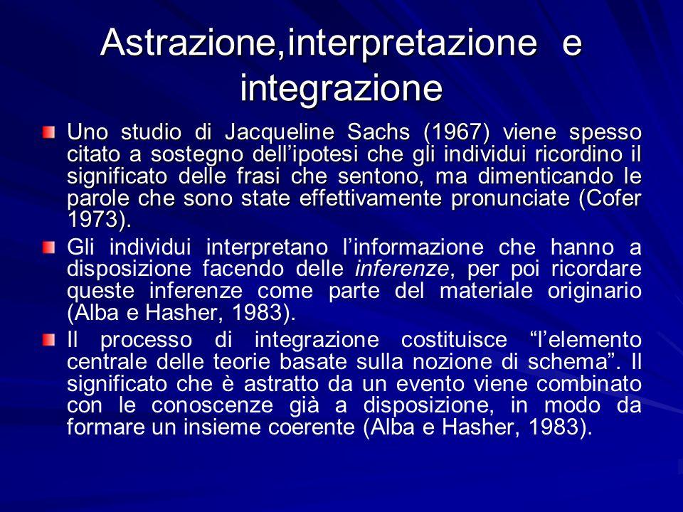 Astrazione,interpretazione e integrazione