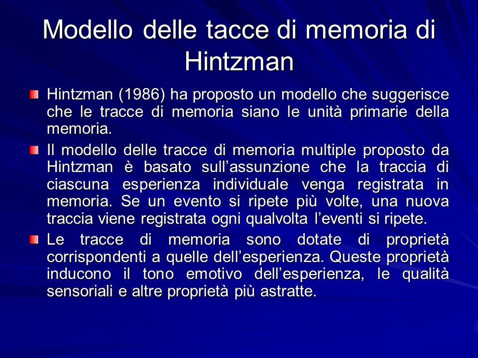 Modello delle tacce di memoria di Hintzman