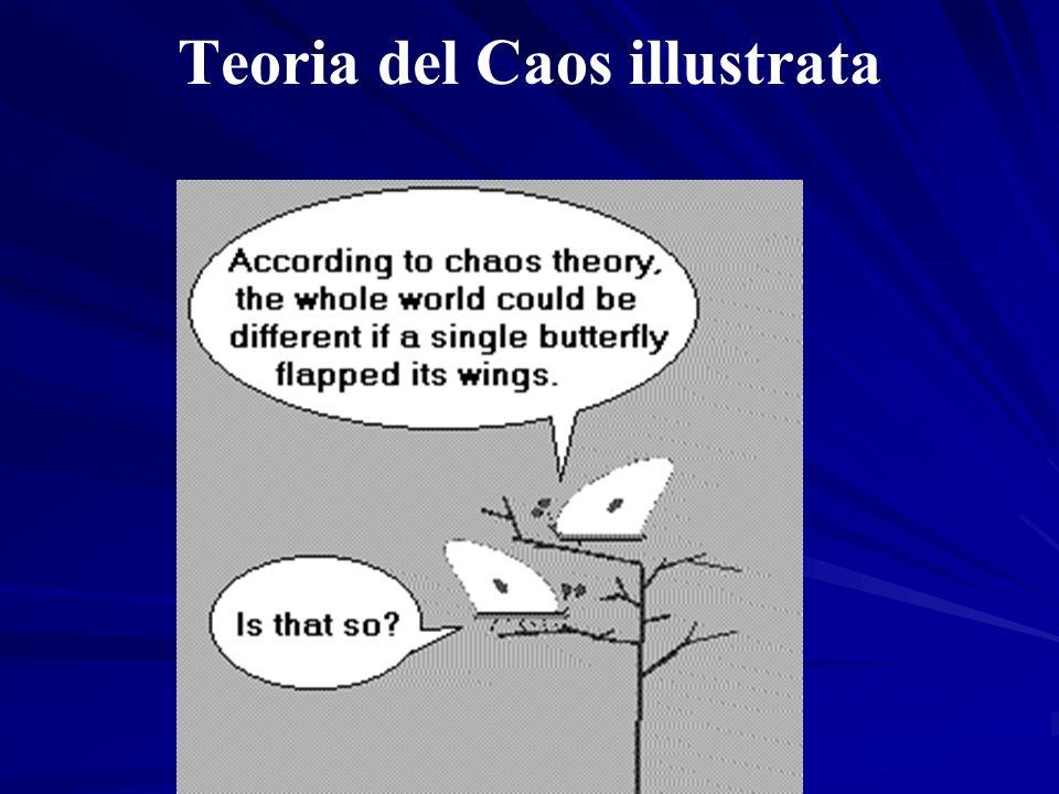 Teoria del Caos illustrata
