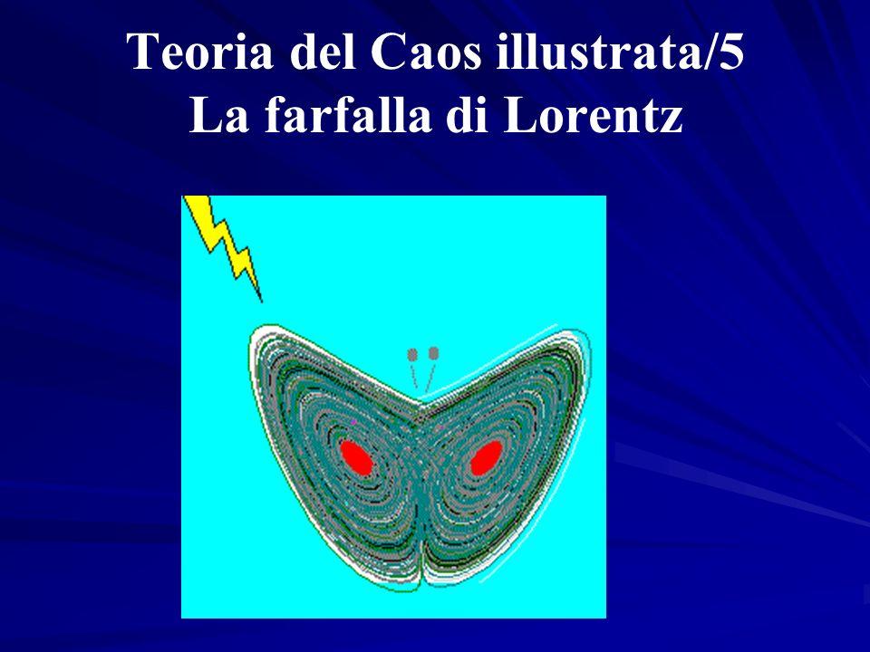 Teoria del Caos illustrata/5 La farfalla di Lorentz