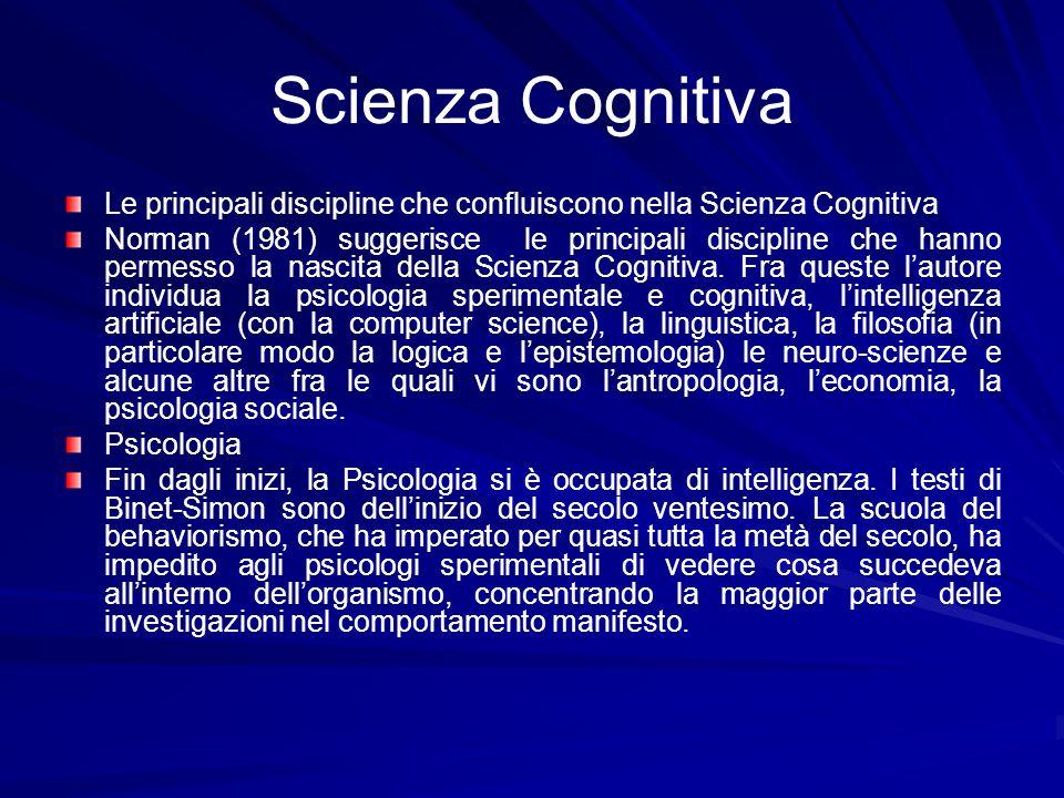 Scienza Cognitiva Le principali discipline che confluiscono nella Scienza Cognitiva.
