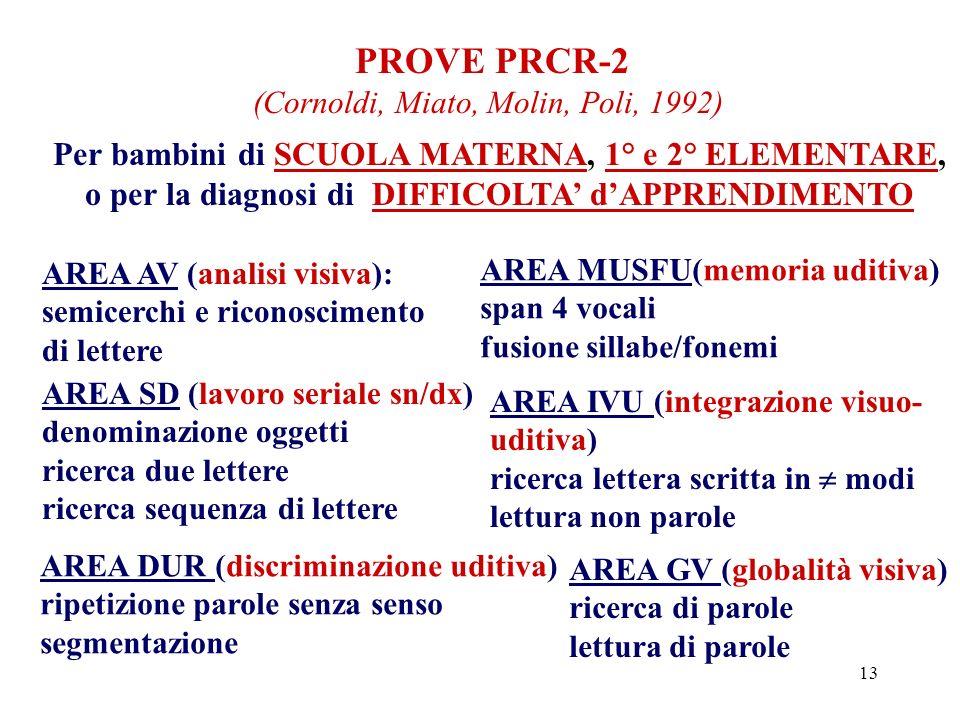 PROVE PRCR-2 Per bambini di SCUOLA MATERNA, 1° e 2° ELEMENTARE,
