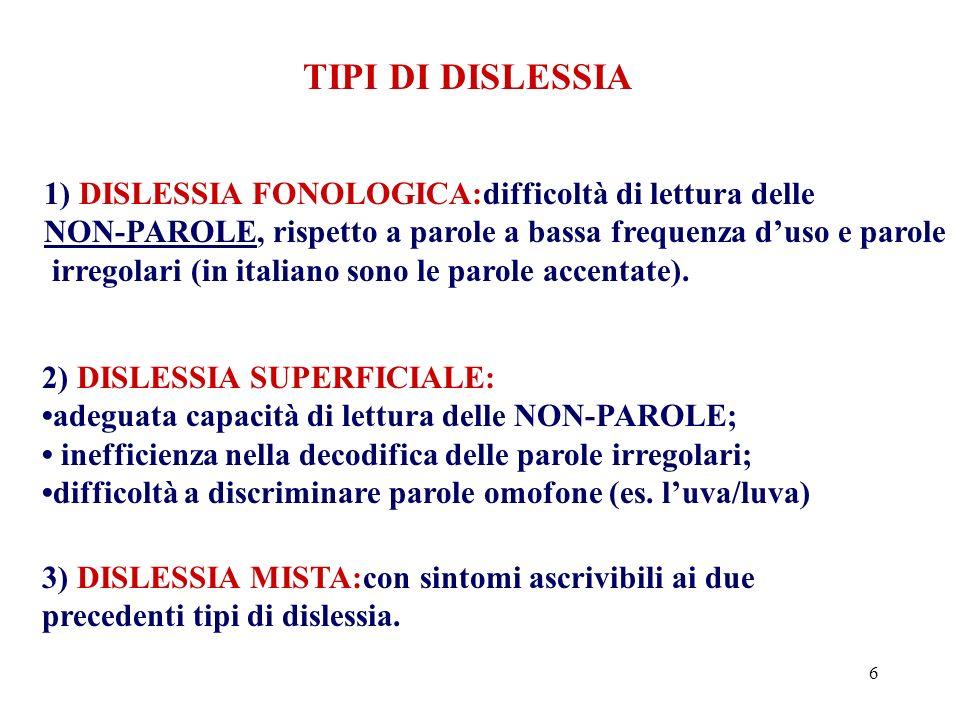 TIPI DI DISLESSIA 1) DISLESSIA FONOLOGICA:difficoltà di lettura delle