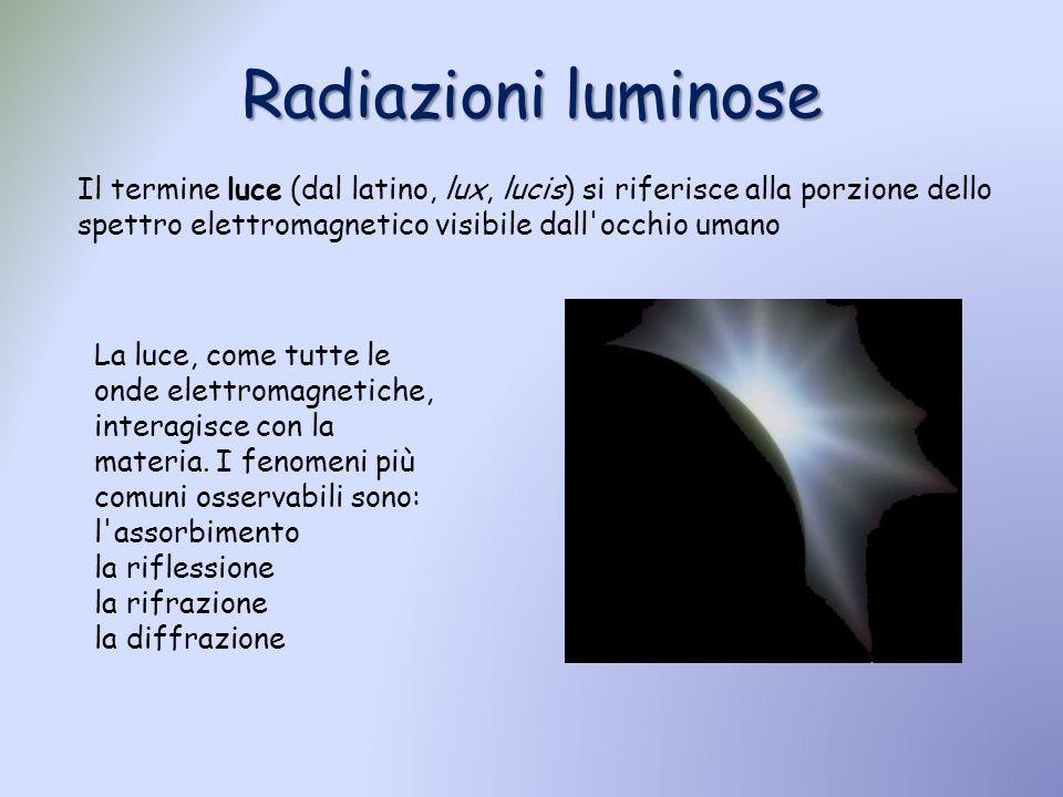 Radiazioni luminose Il termine luce (dal latino, lux, lucis) si riferisce alla porzione dello spettro elettromagnetico visibile dall occhio umano.