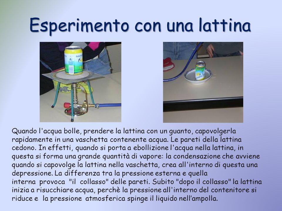 Esperimento con una lattina