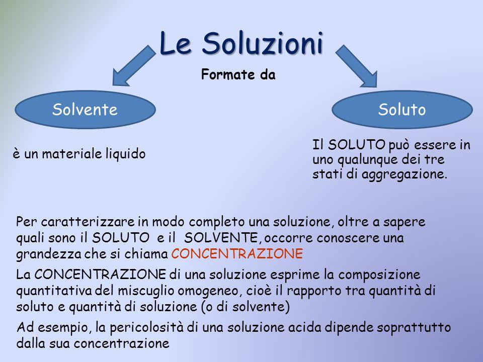 Le Soluzioni Solvente Soluto Formate da