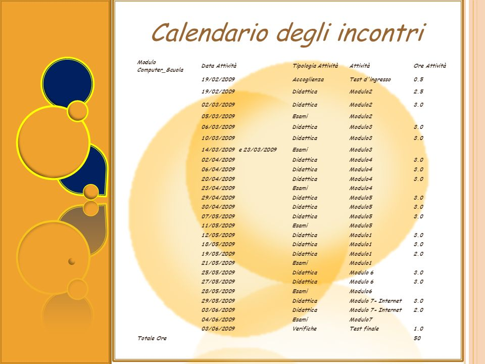 Calendario degli incontri