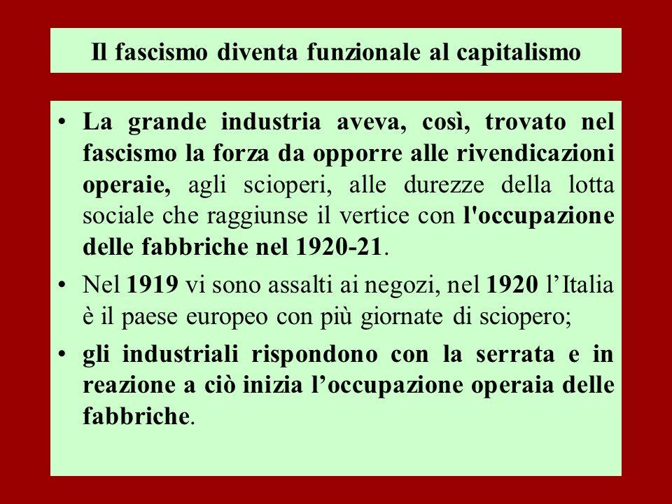 Il fascismo diventa funzionale al capitalismo
