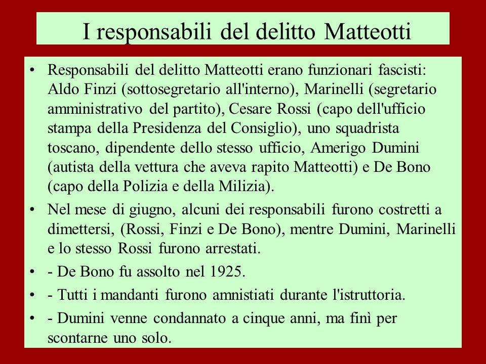 I responsabili del delitto Matteotti