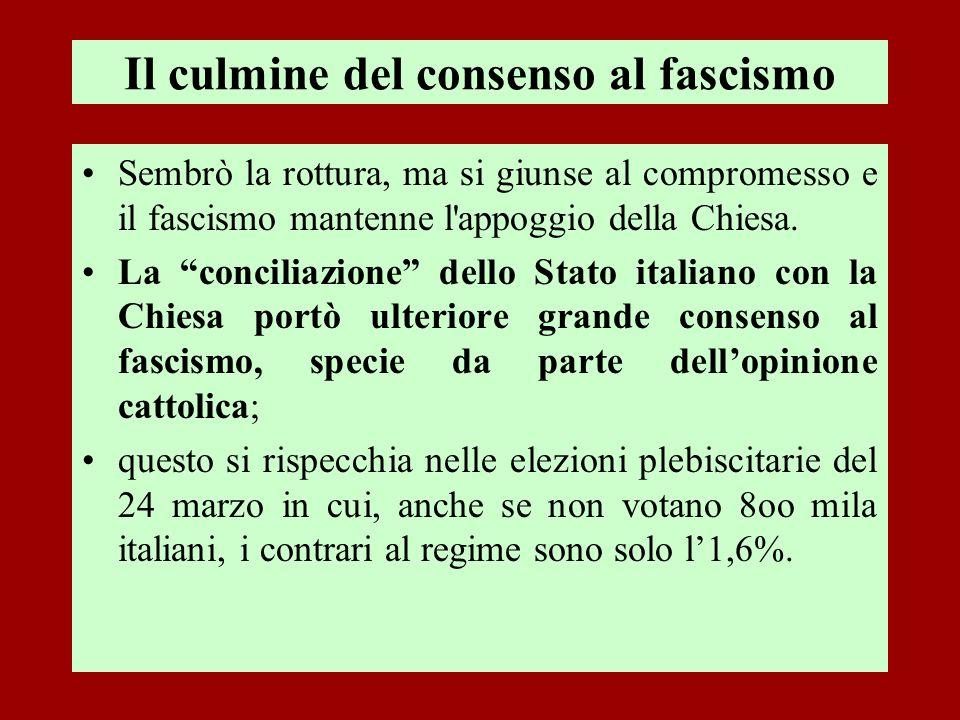 Il culmine del consenso al fascismo