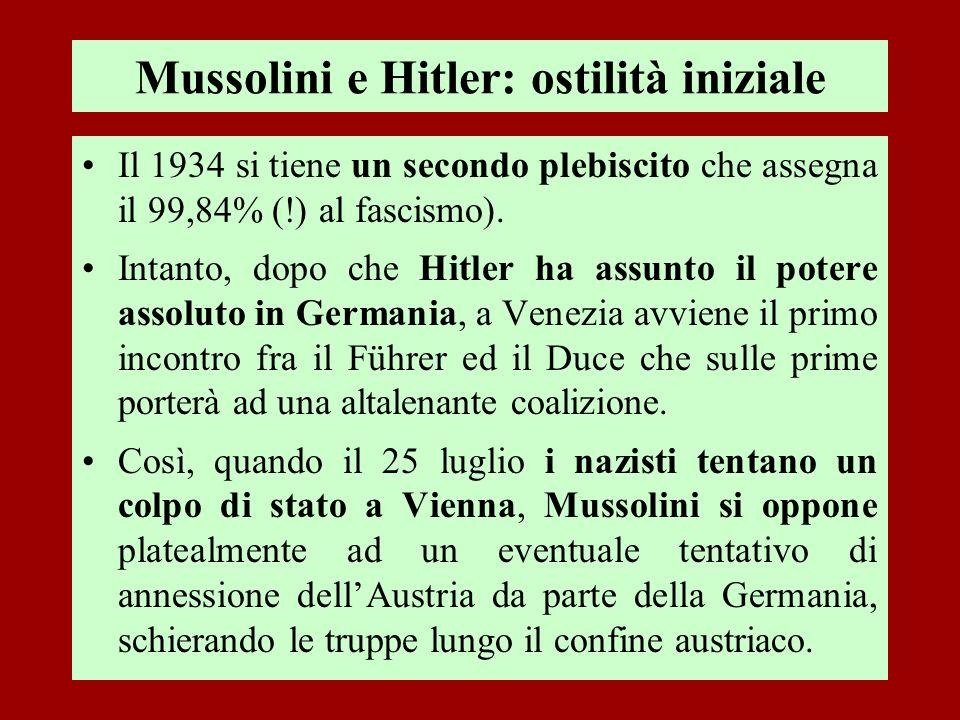 Mussolini e Hitler: ostilità iniziale