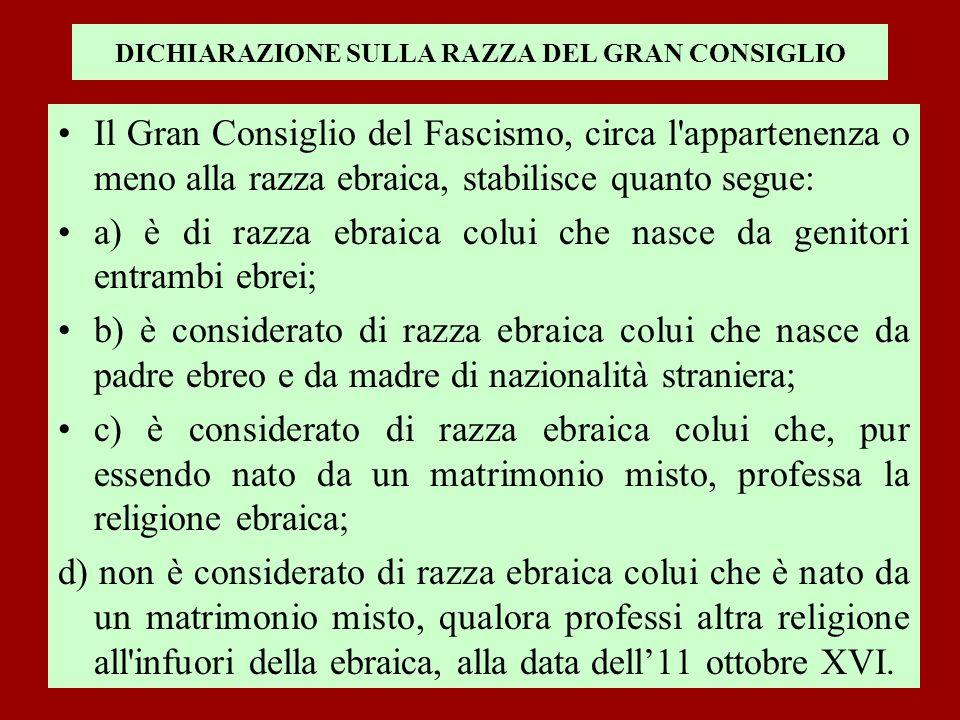 DICHIARAZIONE SULLA RAZZA DEL GRAN CONSIGLIO