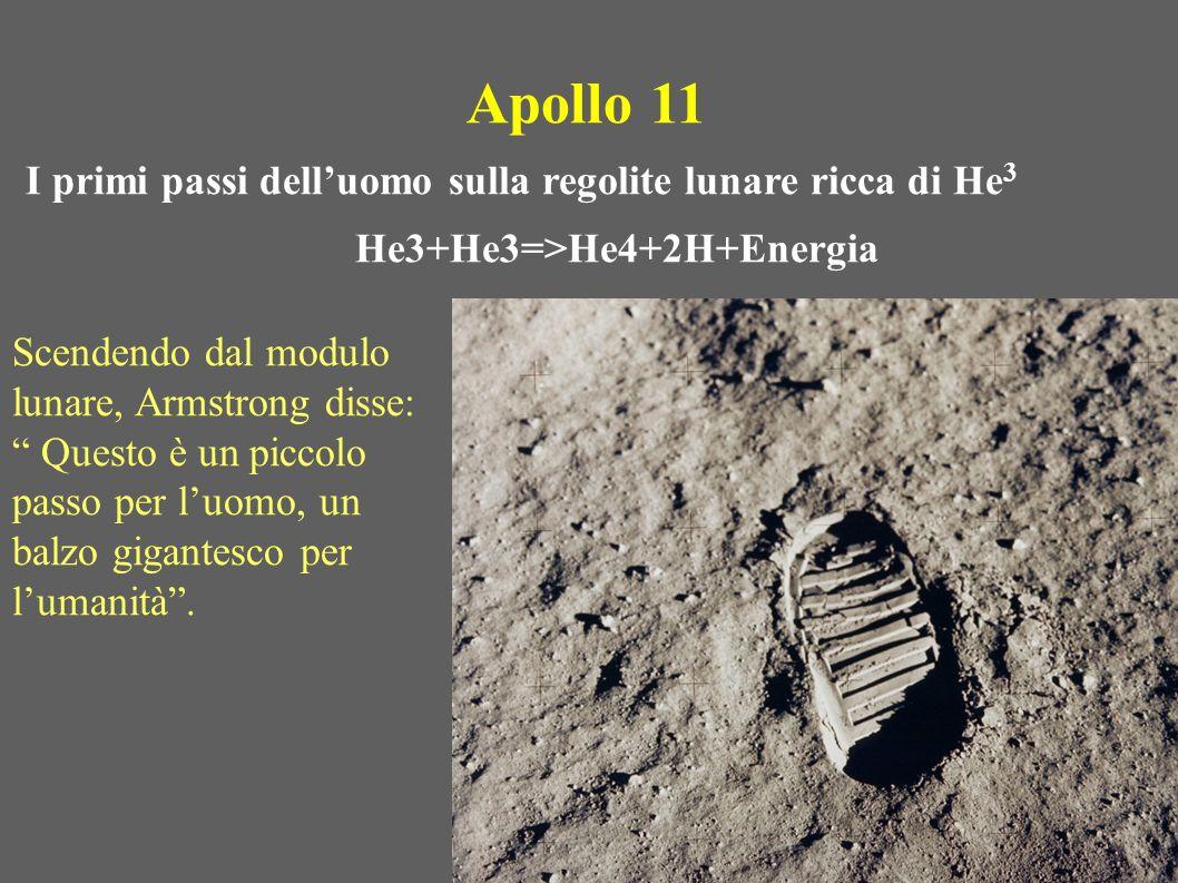 Apollo 11 He3+He3=>He4+2H+Energia Scendendo dal modulo