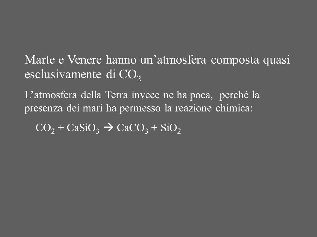 Marte e Venere hanno un'atmosfera composta quasi esclusivamente di CO2