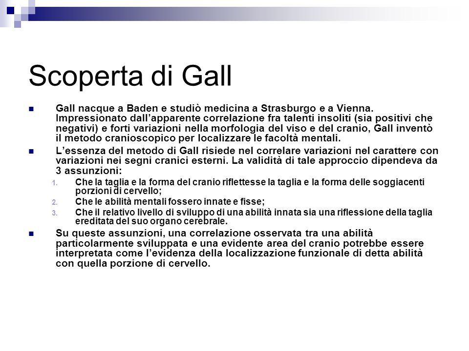 Scoperta di Gall