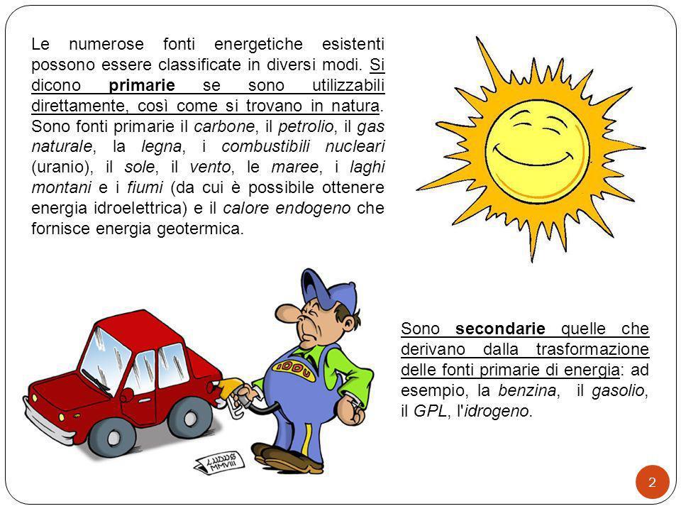 Fonti primarie e secondarie fonti rinnovabili e fonti non rinnovabili ppt scaricare - Diversi tipi di energia ...