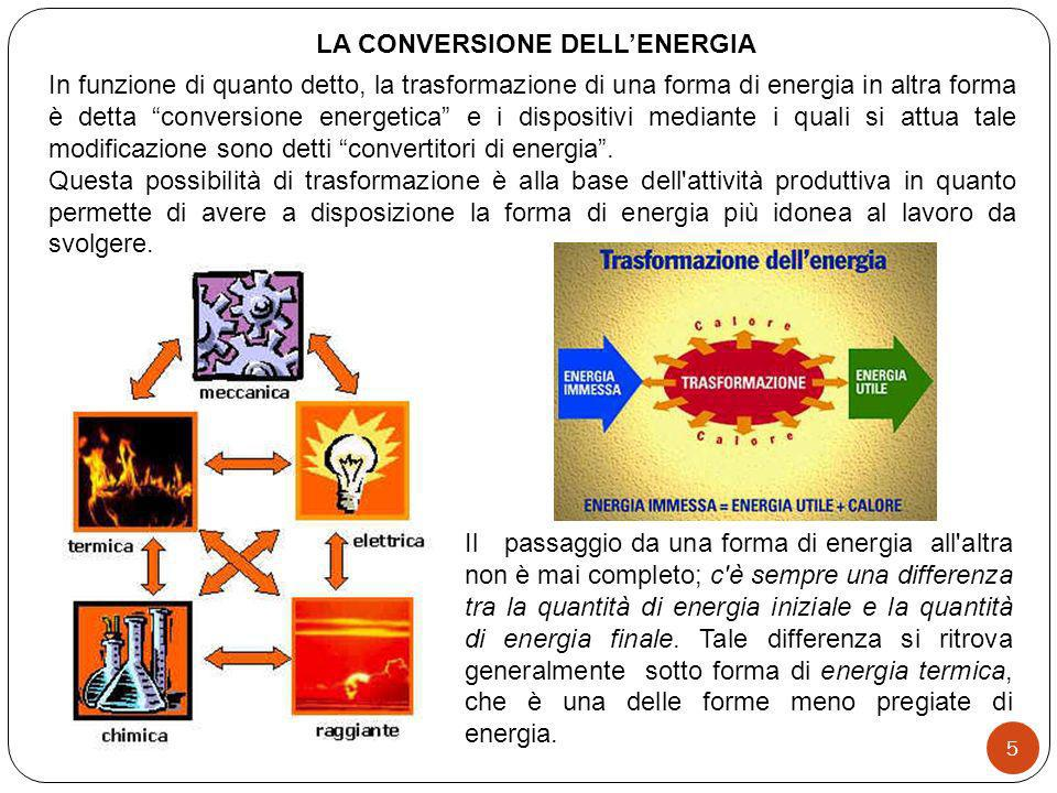 LA CONVERSIONE DELL'ENERGIA