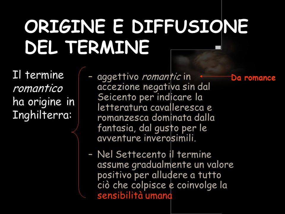 ORIGINE E DIFFUSIONE DEL TERMINE