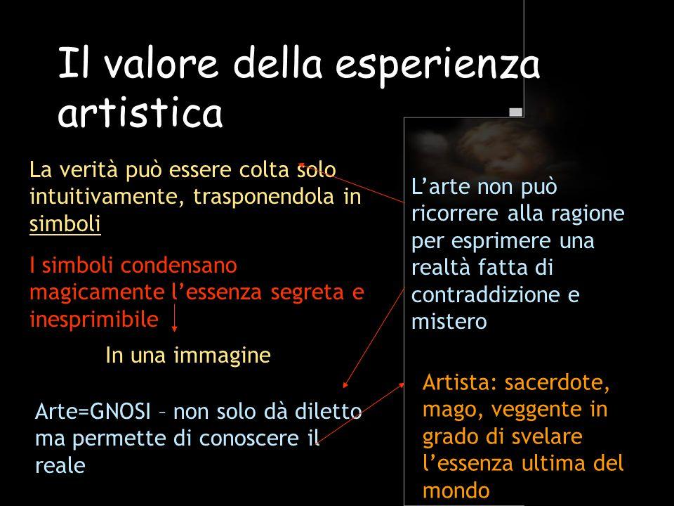Il valore della esperienza artistica