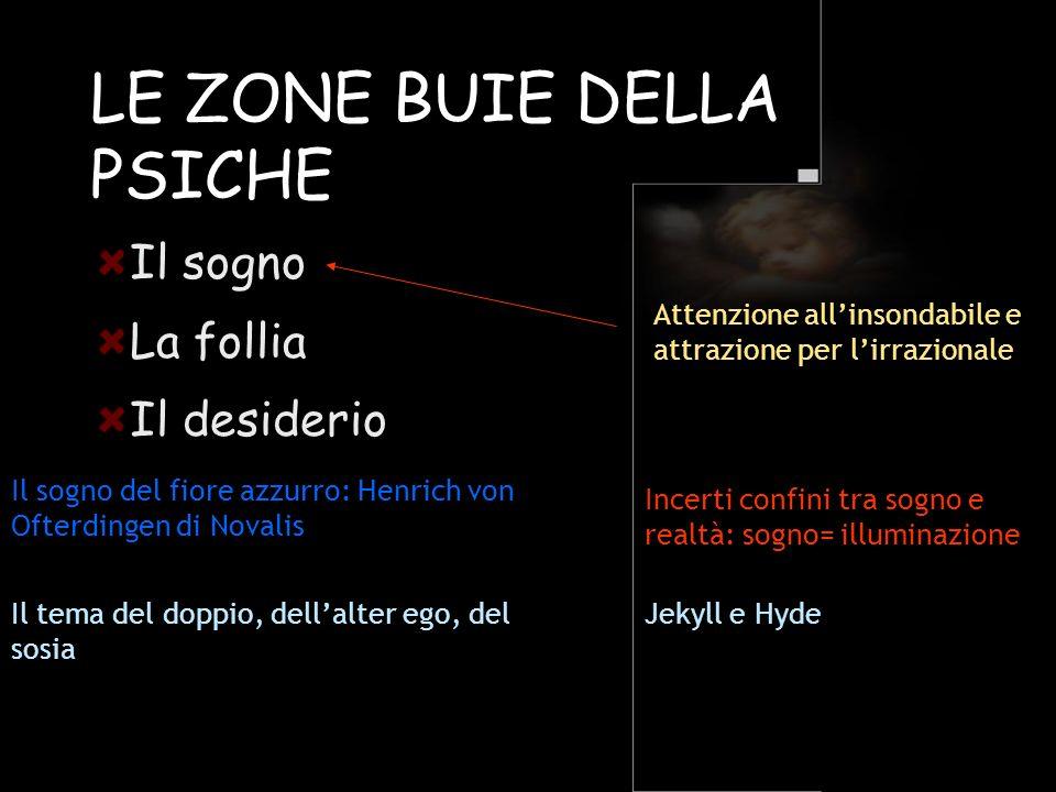 LE ZONE BUIE DELLA PSICHE
