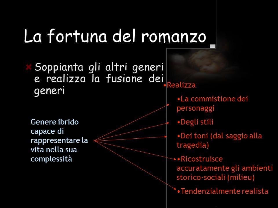 La fortuna del romanzo Soppianta gli altri generi e realizza la fusione dei generi. Realizza. La commistione dei personaggi.