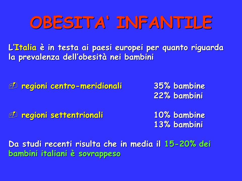 OBESITA' INFANTILE L'Italia è in testa ai paesi europei per quanto riguarda la prevalenza dell'obesità nei bambini.