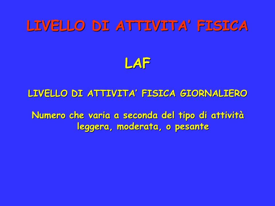 LIVELLO DI ATTIVITA' FISICA
