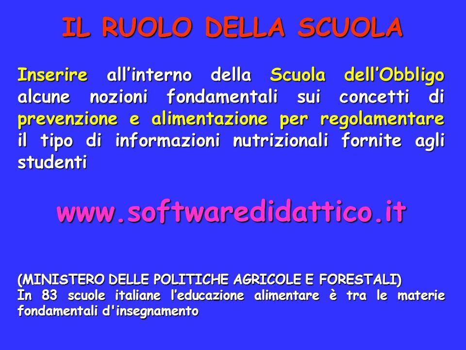 www.softwaredidattico.it IL RUOLO DELLA SCUOLA