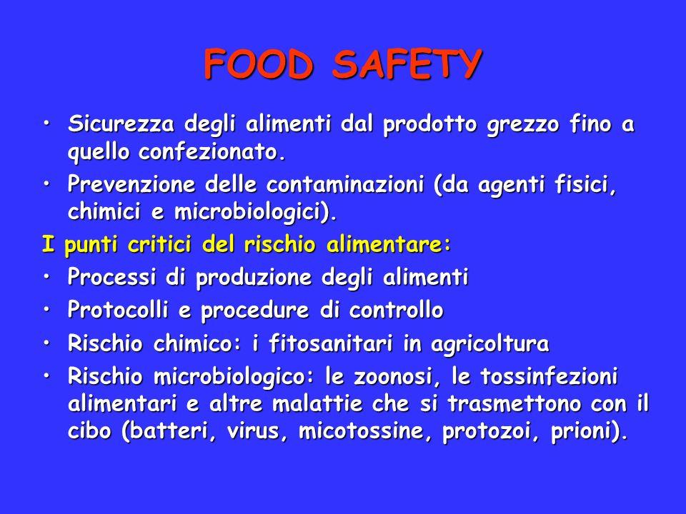 FOOD SAFETY Sicurezza degli alimenti dal prodotto grezzo fino a quello confezionato.