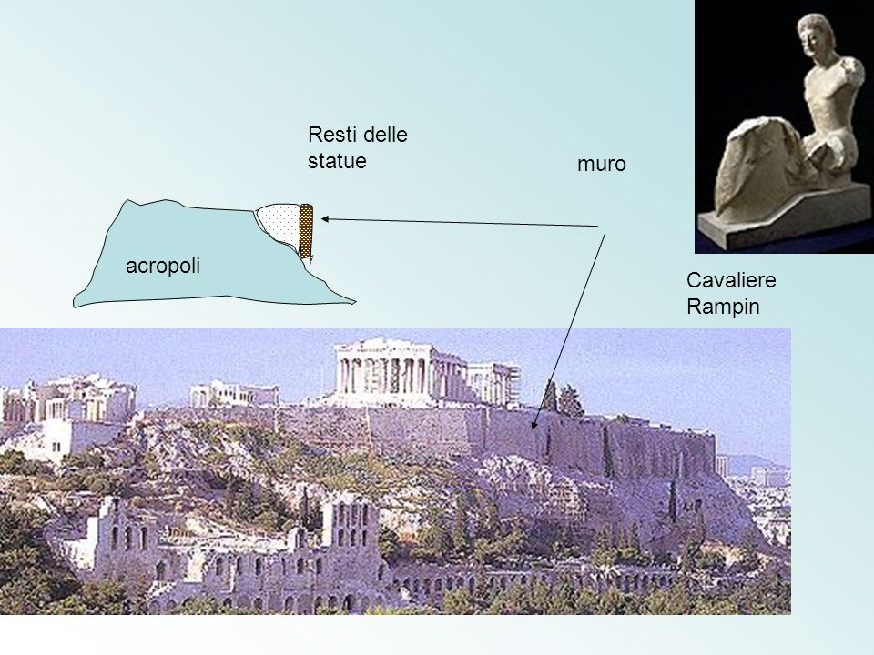 Resti delle statue muro acropoli Cavaliere Rampin