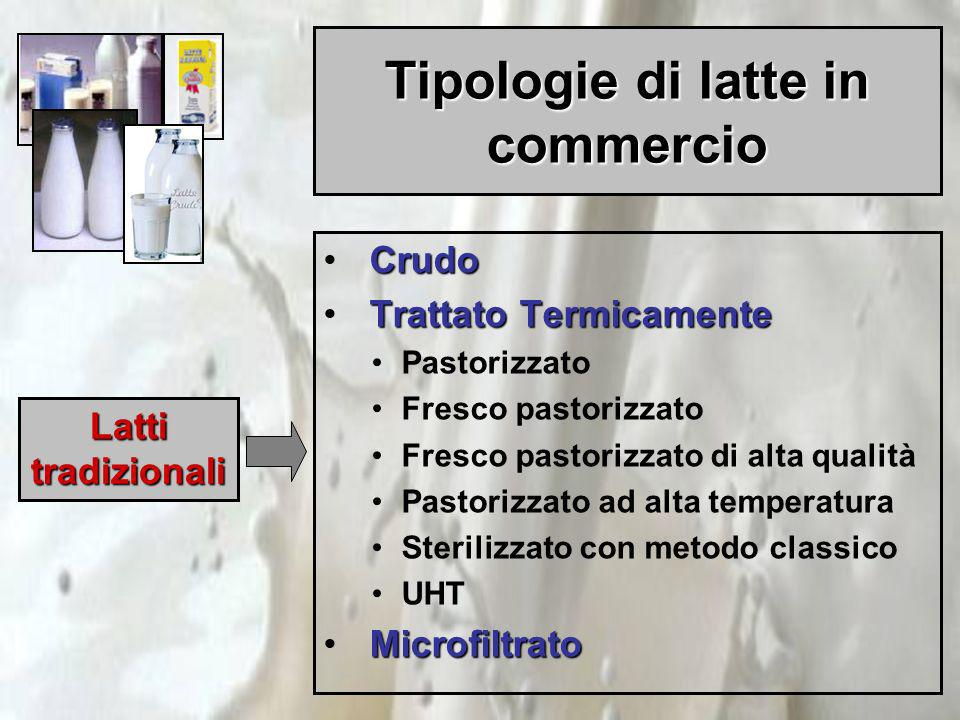 Tipologie di latte in commercio