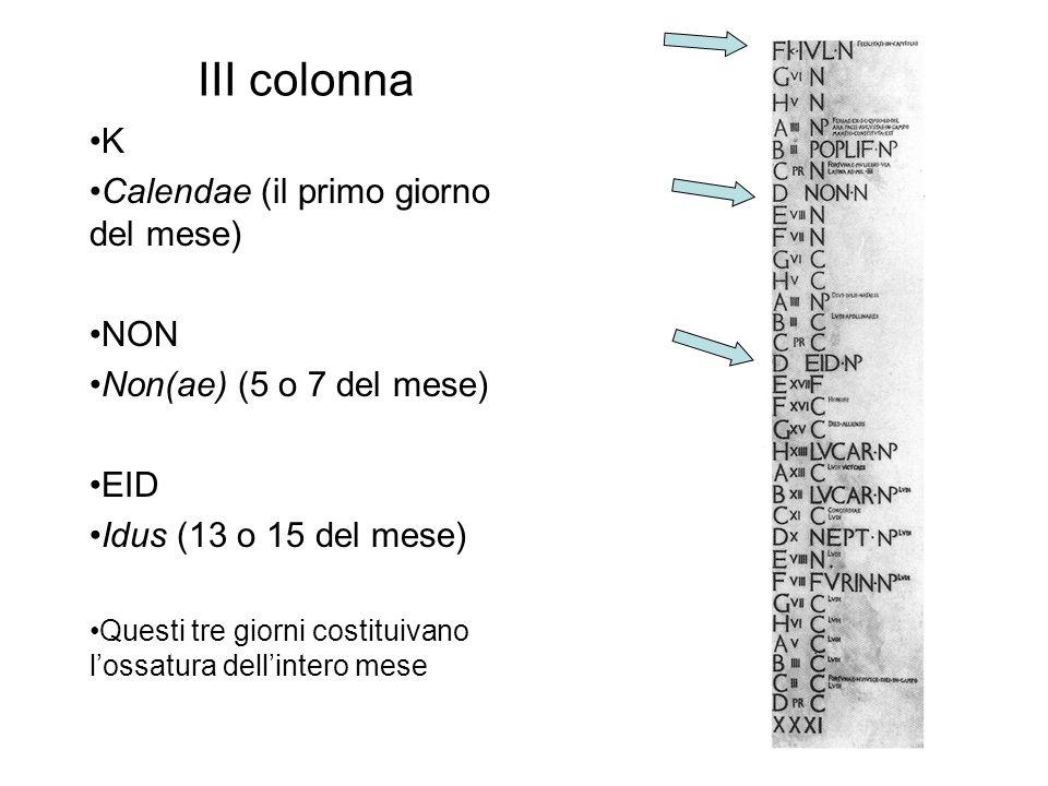 III colonna K Calendae (il primo giorno del mese) NON