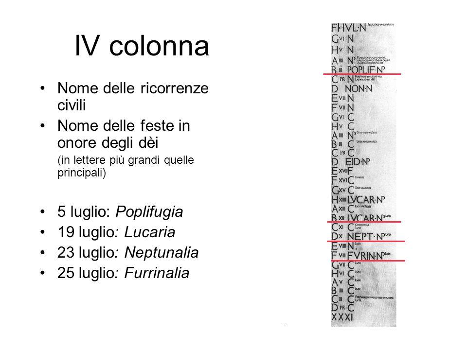 IV colonna Nome delle ricorrenze civili