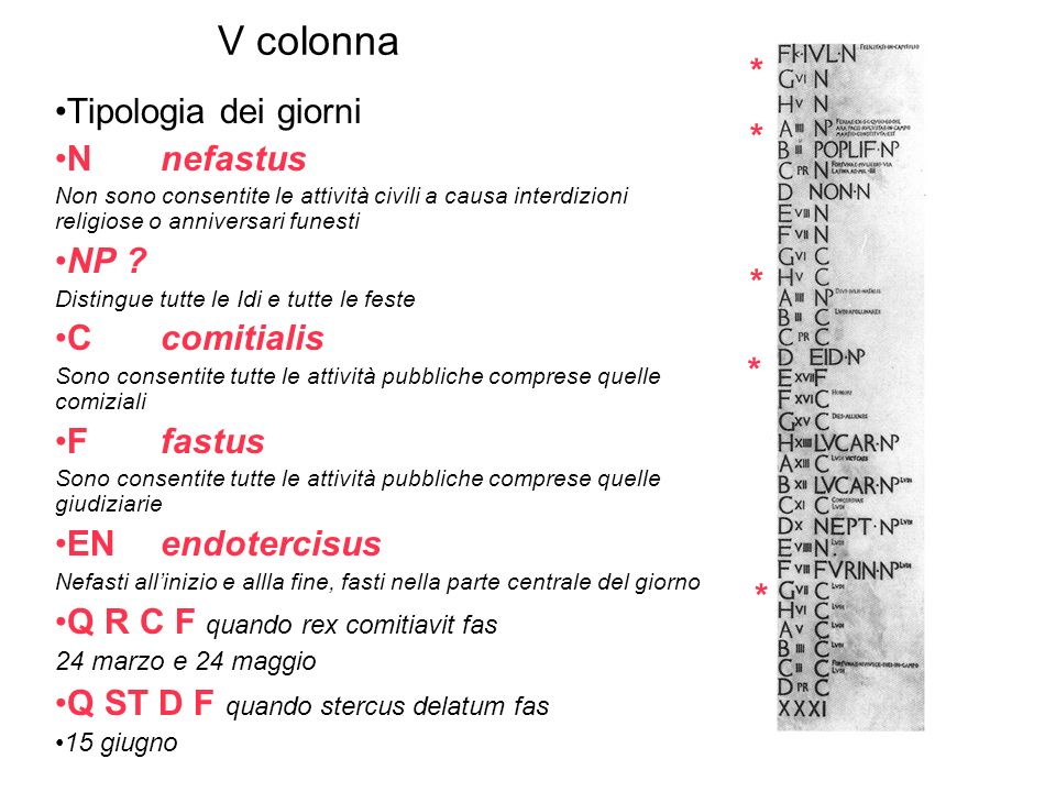 V colonna * Tipologia dei giorni N nefastus * NP C comitialis