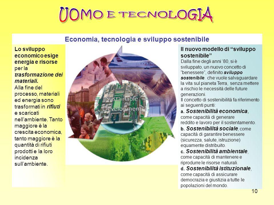 Economia, tecnologia e sviluppo sostenibile