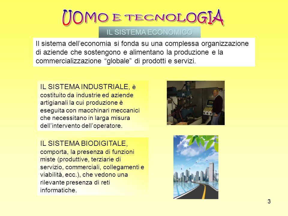 UOMO E TECNOLOGIA IL SISTEMA ECONOMICO