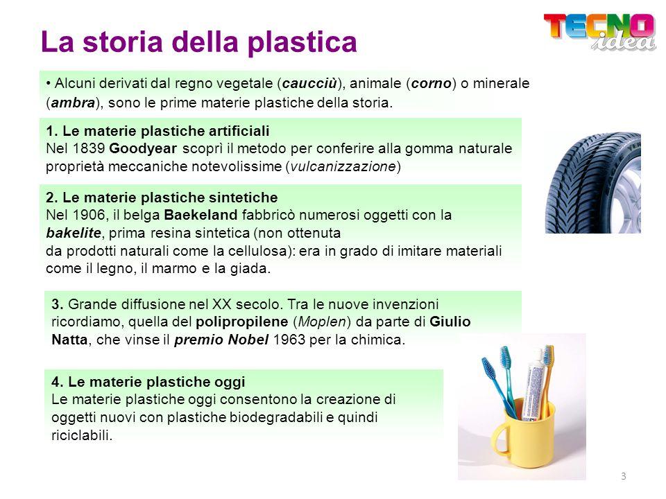 La storia della plastica