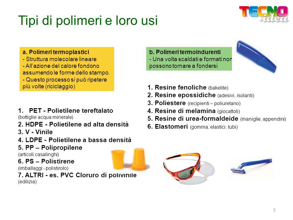 Tipi di polimeri e loro usi