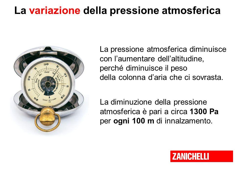 La variazione della pressione atmosferica