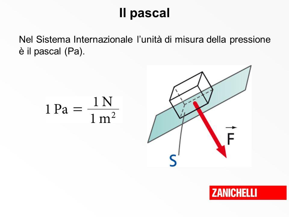 Il pascal Nel Sistema Internazionale l'unità di misura della pressione