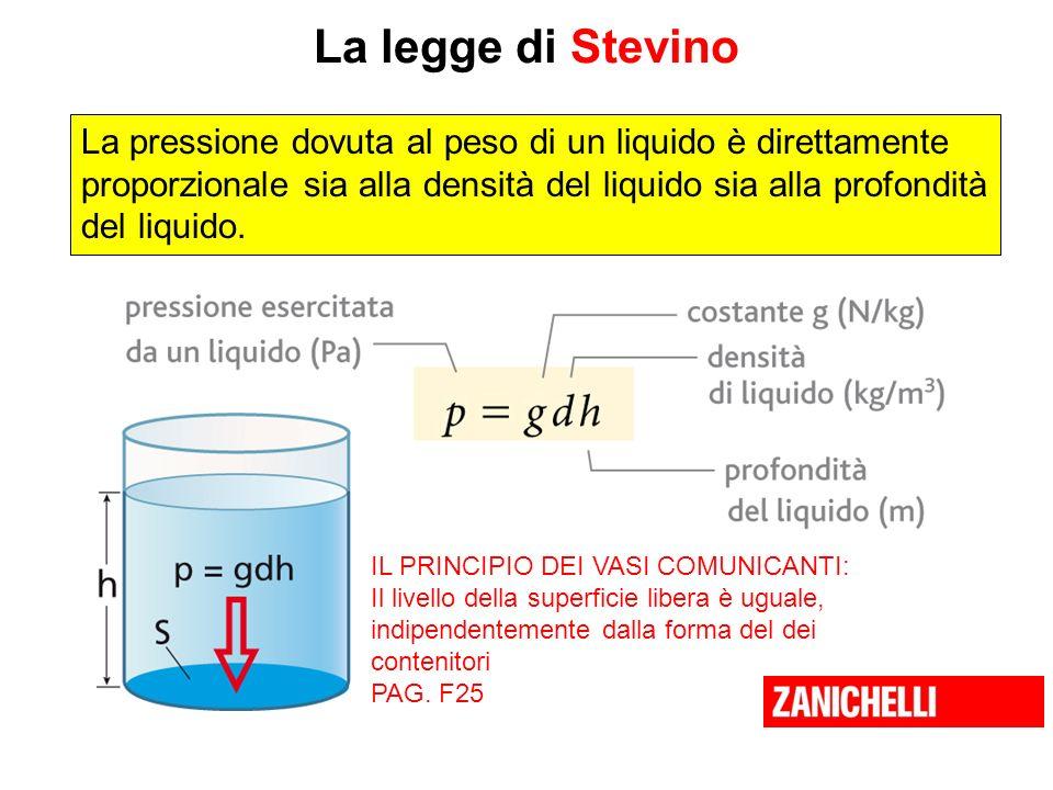 La legge di Stevino La pressione dovuta al peso di un liquido è direttamente. proporzionale sia alla densità del liquido sia alla profondità.